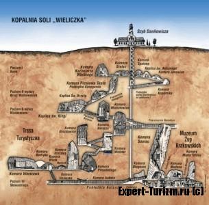 Величка – соляная шахта, схема